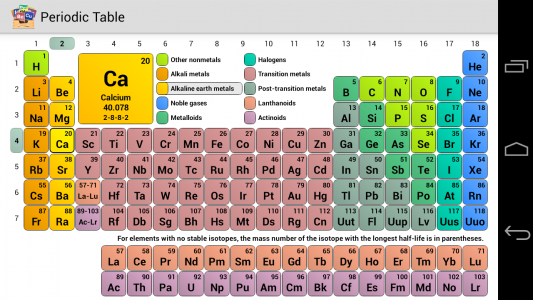 Periodic table download apk for free android apps download periodic periodic table download apk for free android apps urtaz Gallery