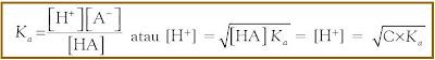 nilai tetapan ionisasi asam
