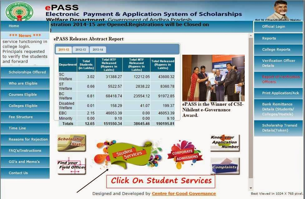 Andhra epass application for Renewal, fresh 2014-15 Andhra Pradesh