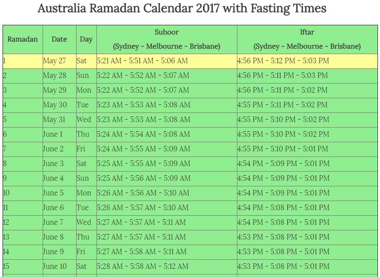 Ramadan 2018 Australia Accurate Calendar (Sydney, Melbourne, Etc)