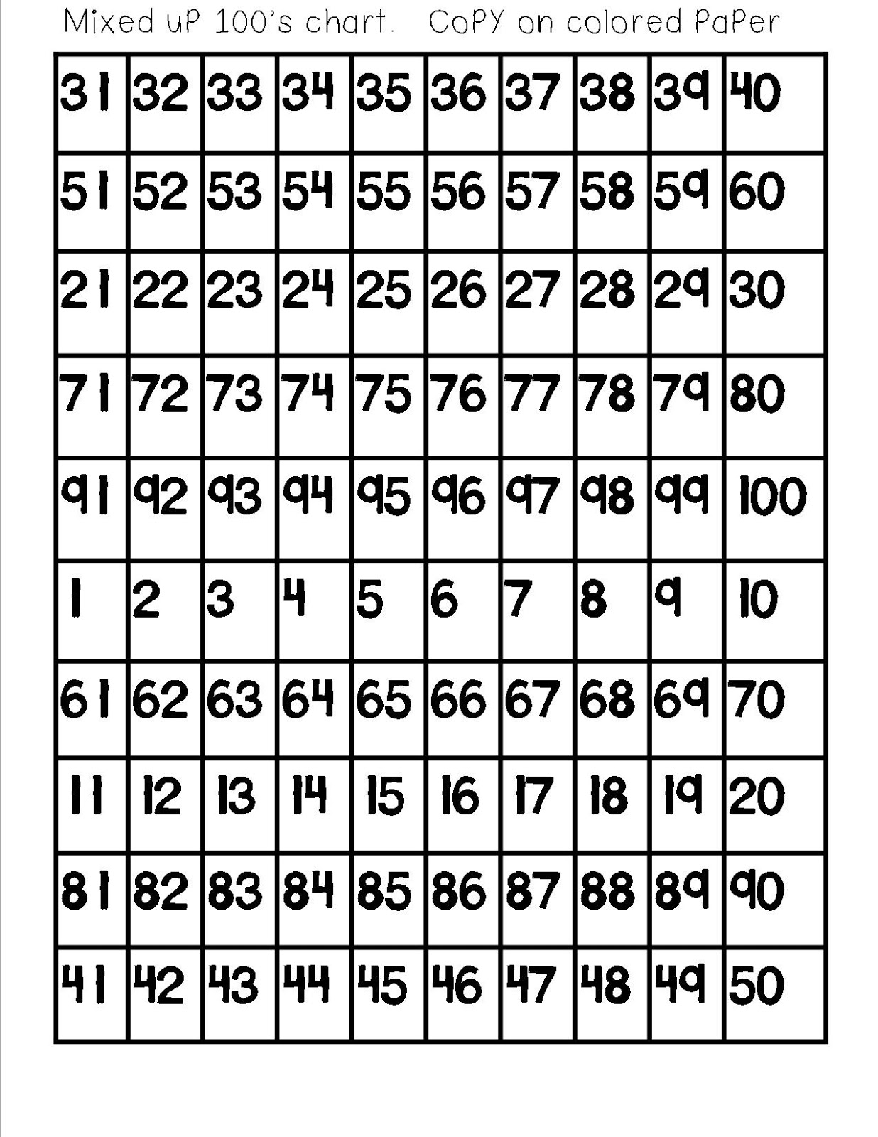 ... Blank 1 100 Chart, Blank 100 Number Chart, Blank Hundreds Grid Chart