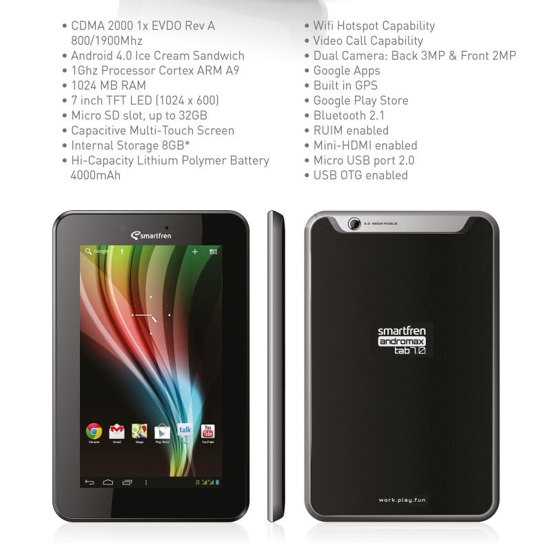 Spesifikasi Dan Harga Tablet Android Dibawah 2 Juta