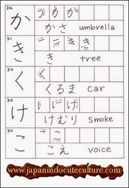 Cara penulisan kakikukeko I Cara Menulis dan Menghafal Hiragana plus Game