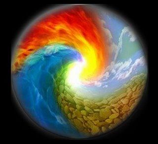 Adhara yoga la teor a de los cinco elementos for Elementos del feng shui y su significado