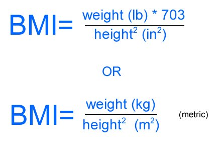 Times get up 8 just don t give up b is for bmi body mass index