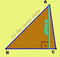 Como construir geometricamente a altura de um triângulo.