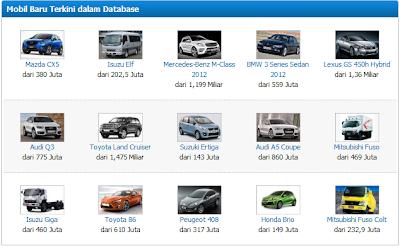 List Mobil Terbaru yang terdapat di CarMall.Com