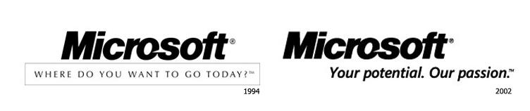 Maksud Dot Blog Peopleschoice Microsoft Logo Evolution