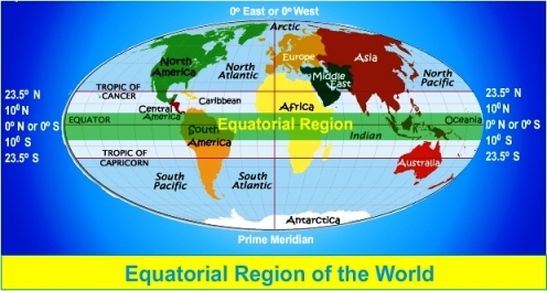 Cbse class vii 7th geography chapter 8 human environment the equatorial region of the world gumiabroncs Image collections
