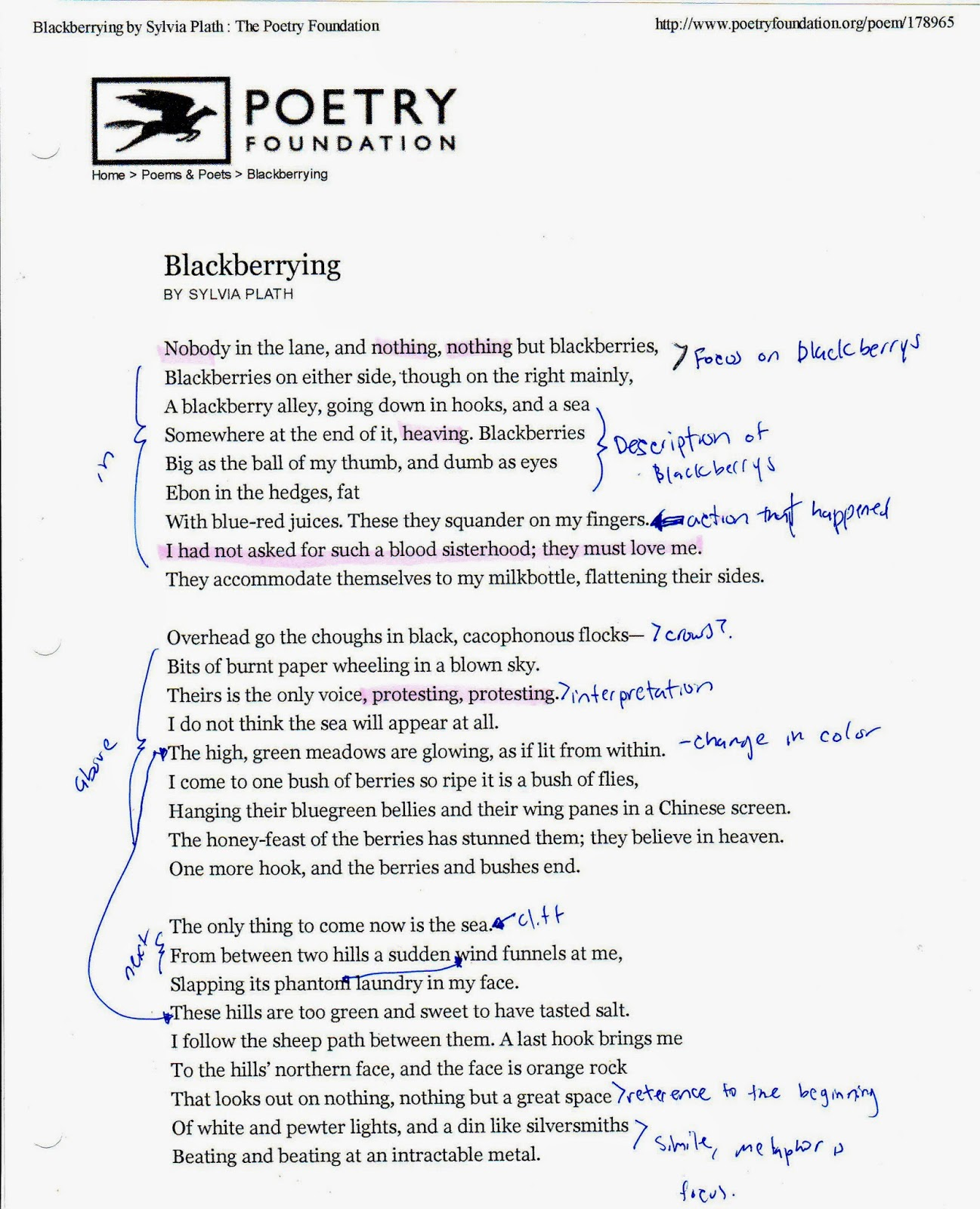analysis of sylvia plath poems Free essay: metaphors analysis in sylvia plath's poem in sylvia plath's poem, metaphors, she uses striking imagery to explore her ambivalent attitudes about.