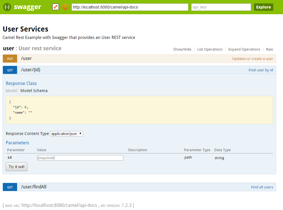 Riding Camel On Java Ee 7 Rest Services With Swagger Documentation