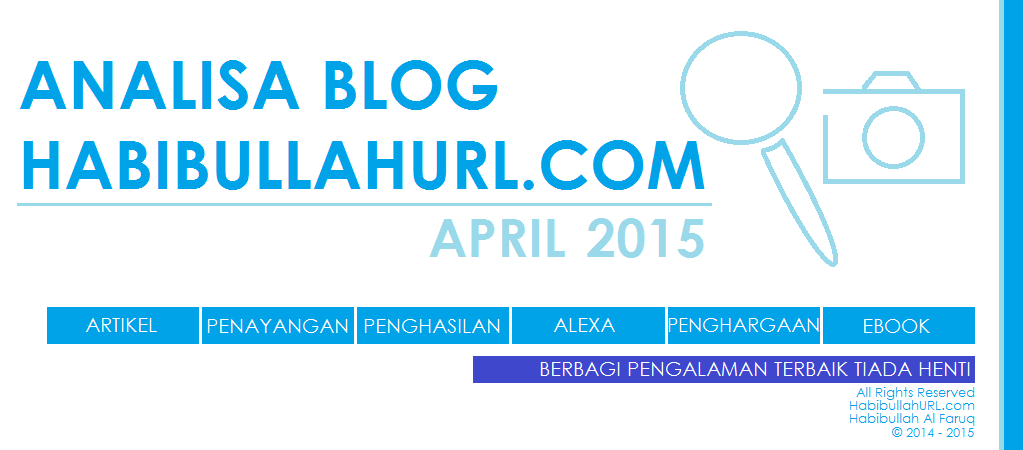 Analisa HabibullahURL April 2015