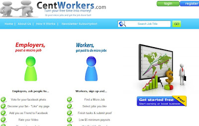 CentWorkers.com Review