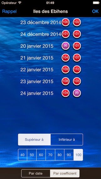 imarées 2015 iphone application mer