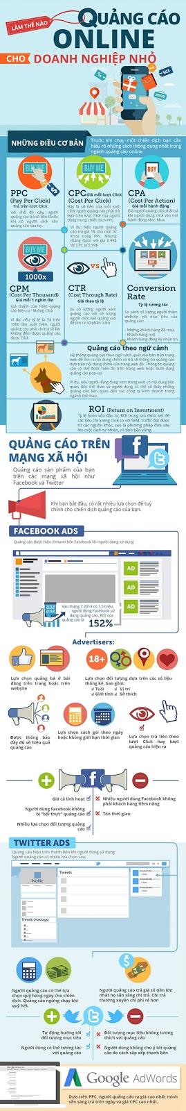 Tất tần tật về quảng cáo online mà bạn nên biết