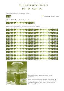 Victimele genocidelor din sec. XX/XXI
