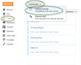 Cara Membuat Daftar Isi Menarik Di Blogspot