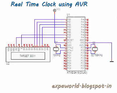 world of embedded december 2013block diagram ofblock diagram of real time clock using avr