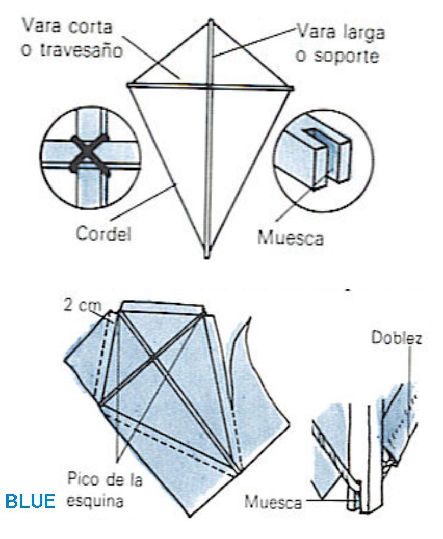 Diseños originales de papalotes o cometas. | Quiero más diseño