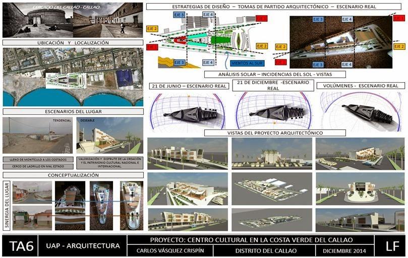 Revista digital apuntes de arquitectura centro cultural for El concepto de arquitectura