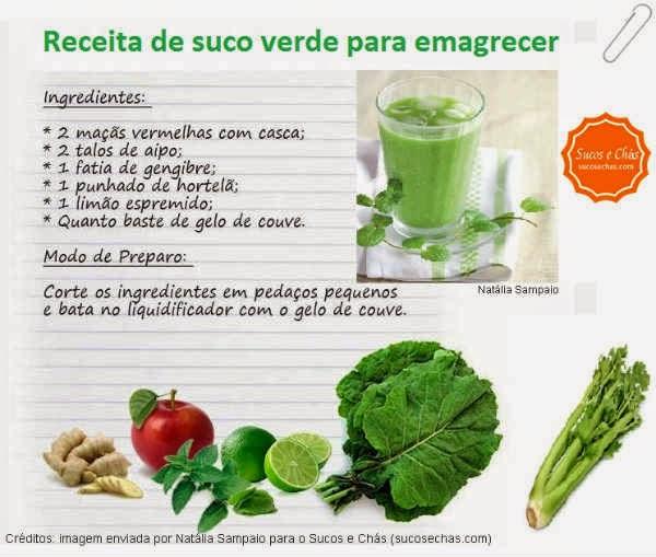 receita-de-suco-verde-para-emagrecer
