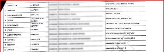 Το όνομα του κ. Μπουραΐμη - Δήμαρχου Φυλής - στη λίστα του ΣΔΟΕ;;;;