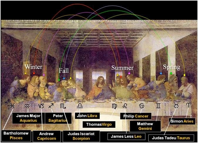 Universoculto The Last Supper