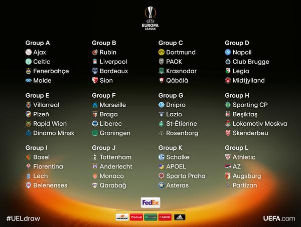 Liverpool e Dortmund caem em grupos fáceis na Liga Europa