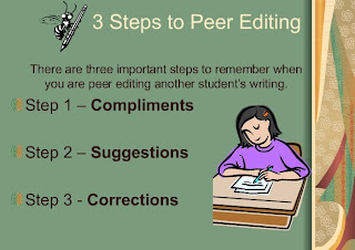 A slide showing the three rules of peer editing