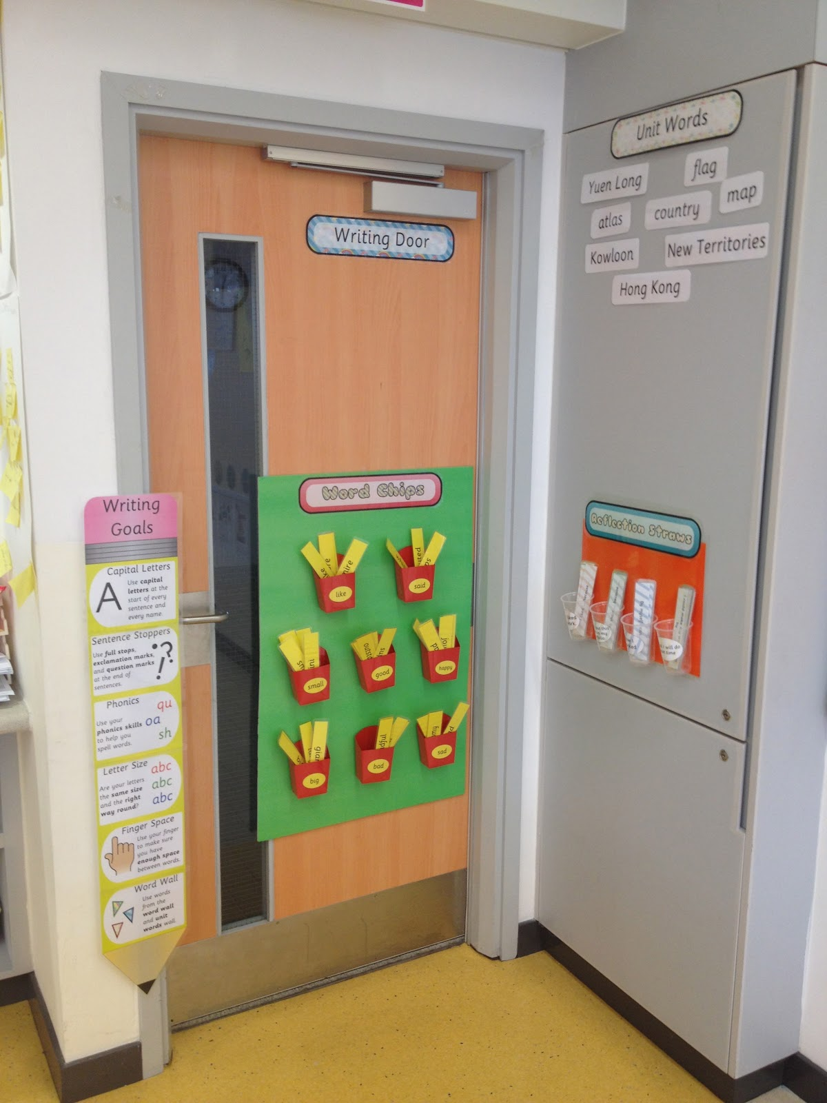 Writing Door - Word Synonym Chips & Home Room Period: Writing Door - Word Synonym Chips