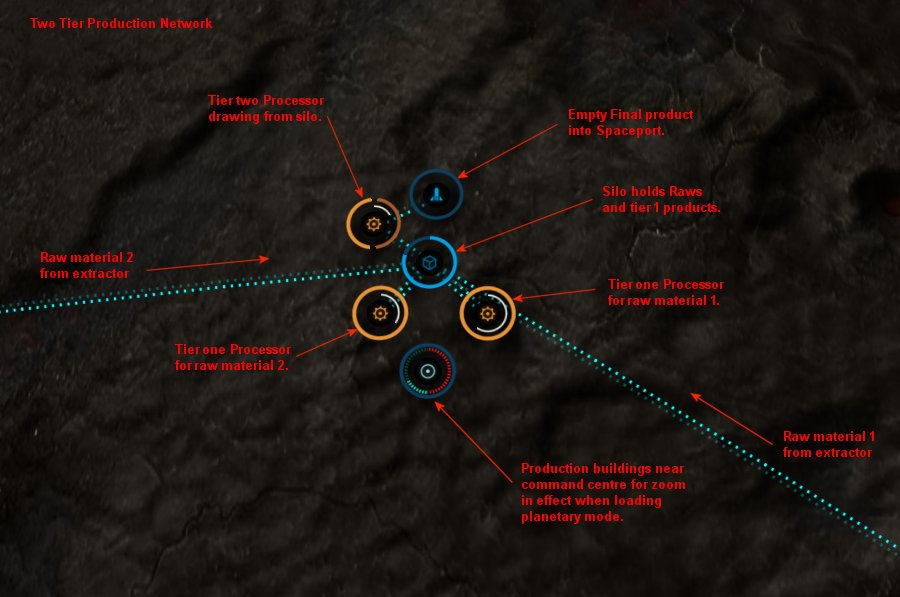 Eve boffin a rookies guide to eve online getting busy with industry invention and tech 2 production many new players will have heard how profitable tech 2 production is and want to try it i admit it is profitable malvernweather Gallery