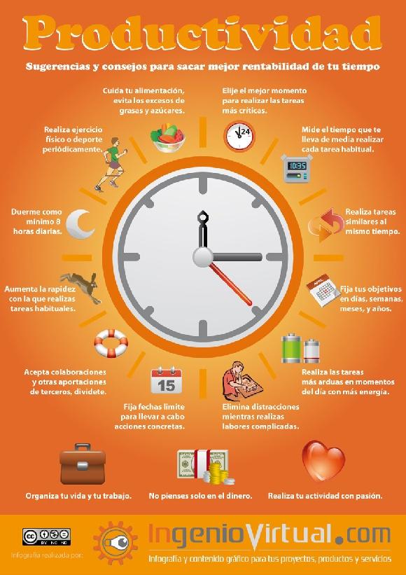 Consejos para una mejor productividad