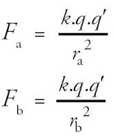 gaya elektrostatis pada titik a b