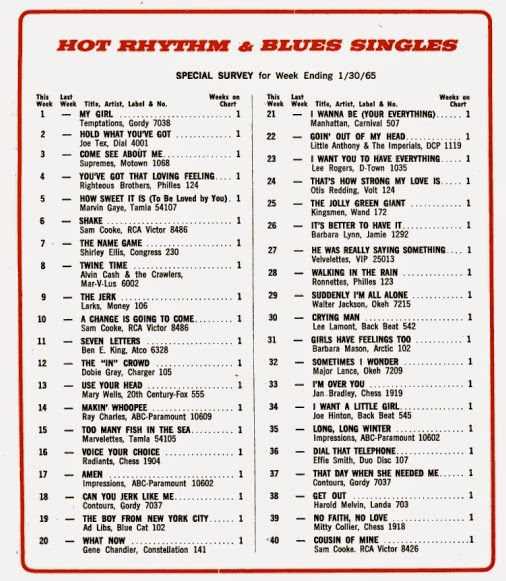The 60s At 50 Saturday January 30 1965 Billboard RampB Charts