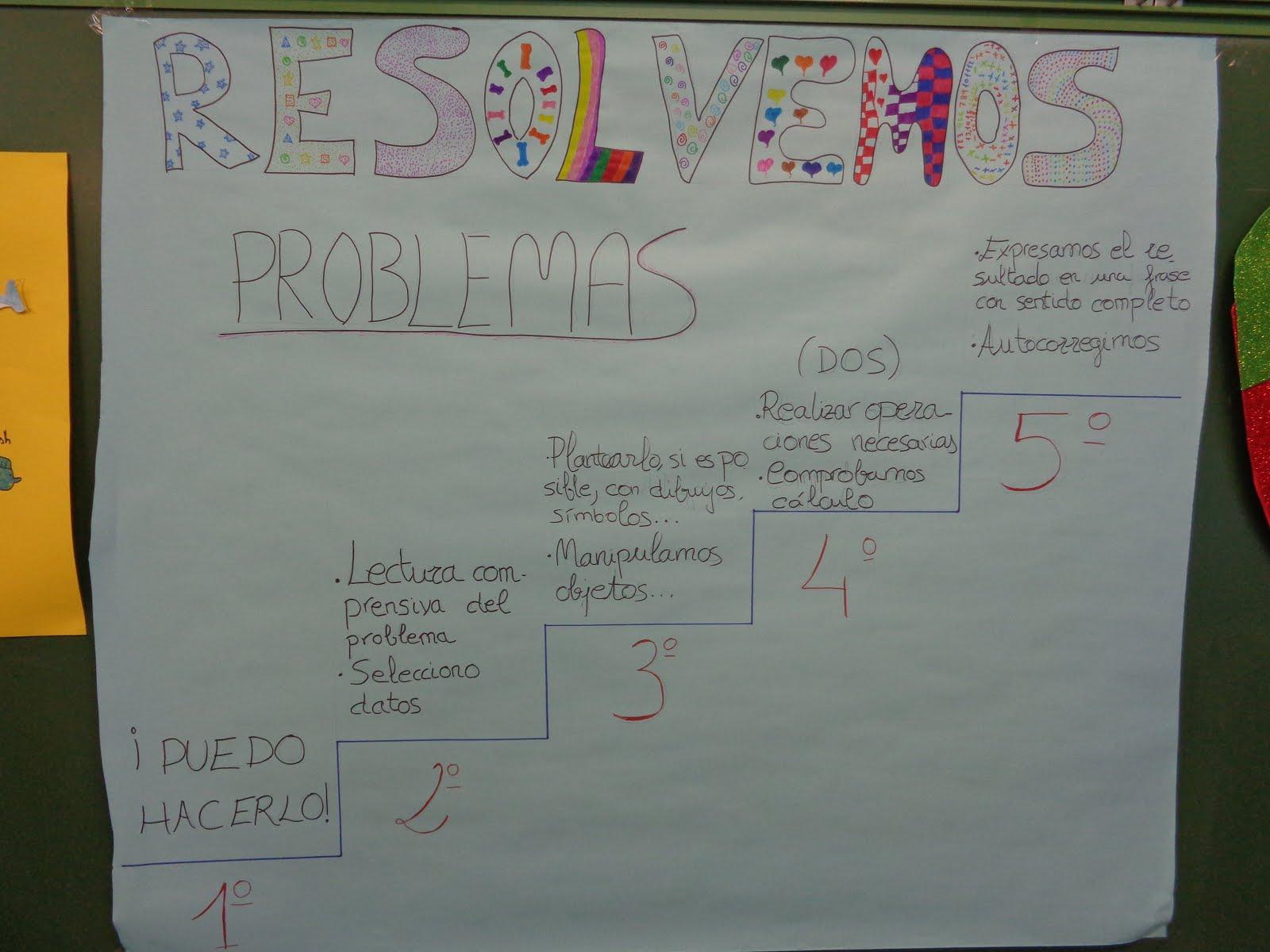 PASOS PARA RESOLVER PROBLEMAS MATEMÁTICOS