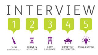 10 Pertanyaan Wawancara Kerja yang Sering Diajukan Perusahaan Besar