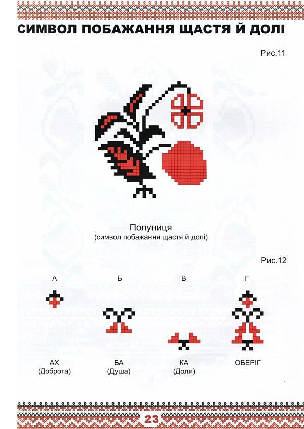 Вышивка крестом животных большие размеры