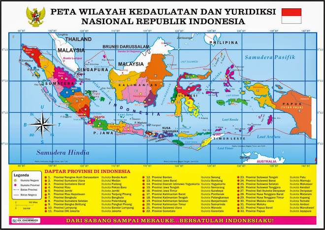 NEGARAKU INDONESIA