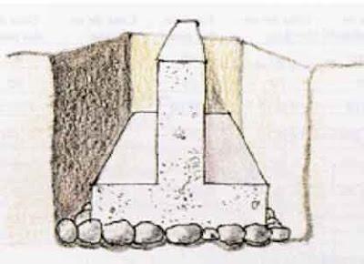 El concreto no debe contaminarse con el suelo ni el suelo debe absorber agua de la mezcla
