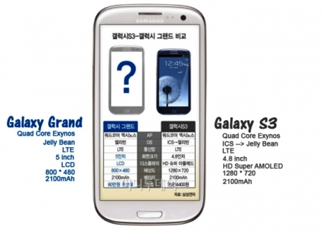 Samsung Galaxy Grand - www.teknologiz.com