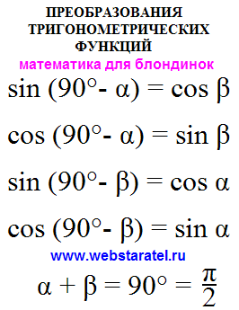 Преобразования тригонометрических функций. Синус и косинус. Математика для блондинок.