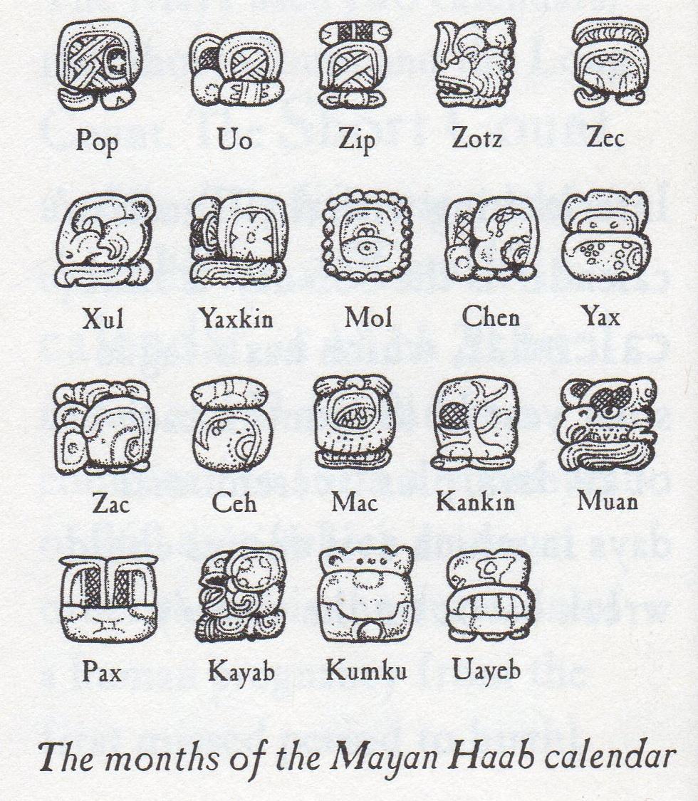 Mayan calendar months