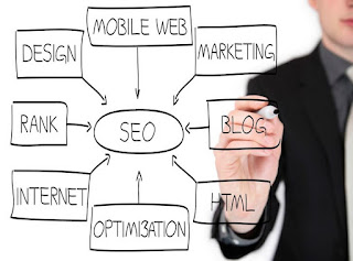 seo services, seo minneapolis, minneapolis seo, local seo, affordable seo