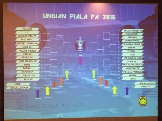 Jadual Lengkap Undian Bola Sepak Piala FA 2015