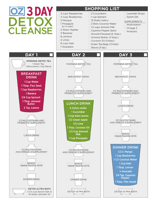 OZ 3 Day Detox Cleanse
