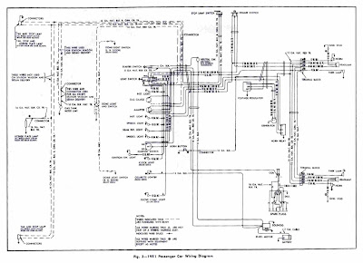chevrolet passenger car 1951 wiring diagram all about