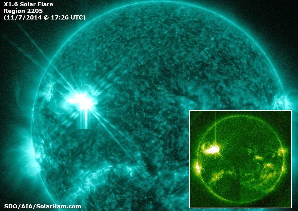 LLAMARADA SOLAR X1.6 SURGE DE REGION 2205, EL 7 DE NOVIEMBRE 2014