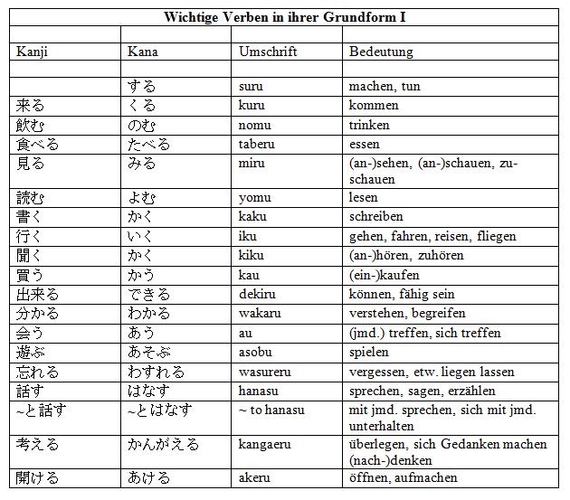 Grammatik 4 klasse deutsch bild