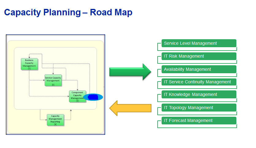 management case study on planning
