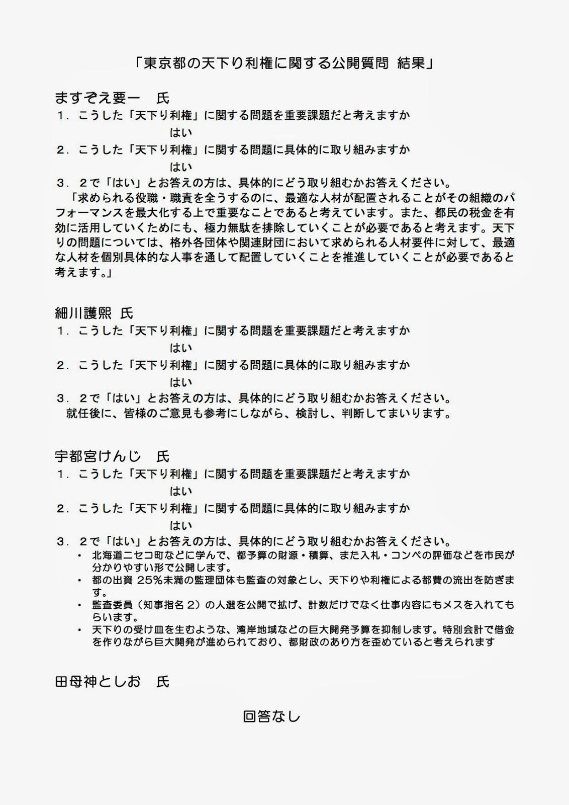 NPO法人「万年野党」による「東京都天下り利権に関する調査説明会」で、高橋洋一氏・岸博幸氏・原英史氏が説明